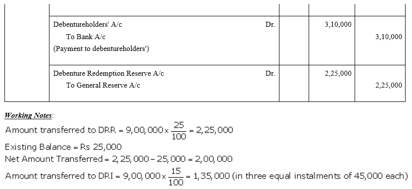 TS Grewal Accountancy Class 12 Solutions Chapter 10 Redemption of Debentures - 48