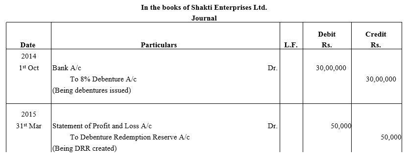 TS Grewal Accountancy Class 12 Solutions Chapter 10 Redemption of Debentures - 49