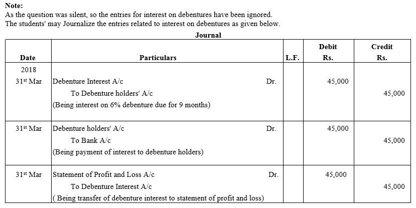 TS Grewal Accountancy Class 12 Solutions Chapter 10 Redemption of Debentures - 6