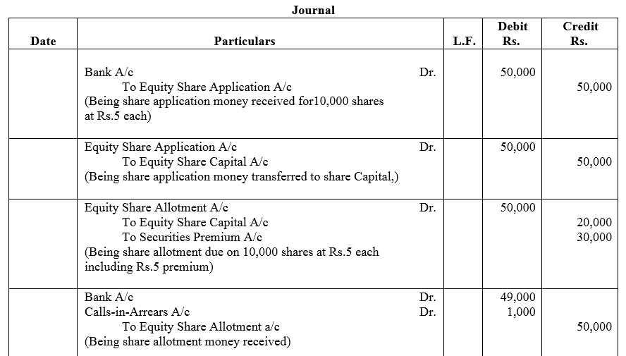 TS Grewal Accountancy Class 12 Solutions Chapter 8 Accounting for Share Capital image - 100
