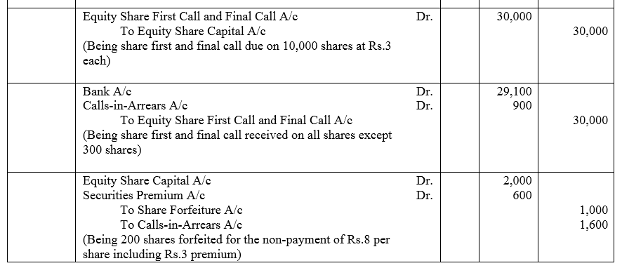 TS Grewal Accountancy Class 12 Solutions Chapter 8 Accounting for Share Capital image - 101