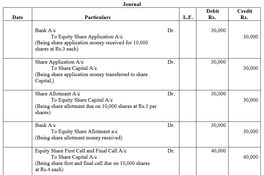 TS Grewal Accountancy Class 12 Solutions Chapter 8 Accounting for Share Capital image - 102