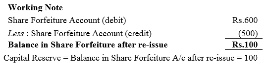 TS Grewal Accountancy Class 12 Solutions Chapter 8 Accounting for Share Capital image - 104