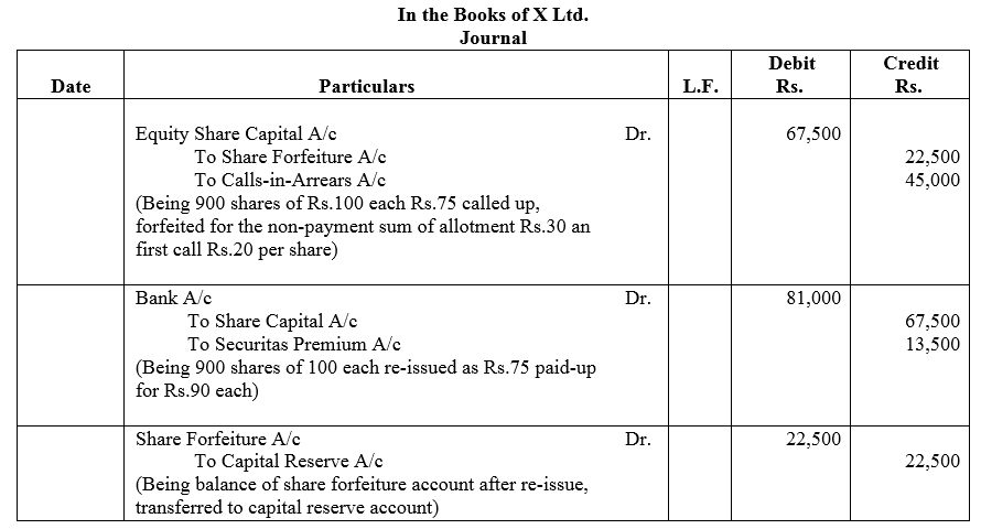 TS Grewal Accountancy Class 12 Solutions Chapter 8 Accounting for Share Capital image - 106