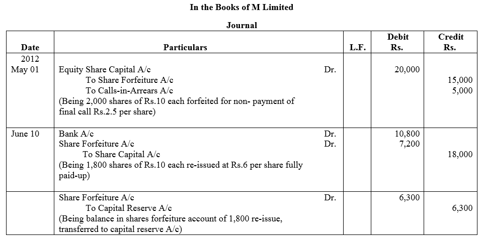 TS Grewal Accountancy Class 12 Solutions Chapter 8 Accounting for Share Capital image - 108