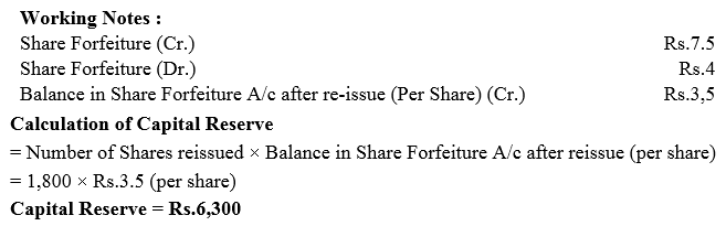TS Grewal Accountancy Class 12 Solutions Chapter 8 Accounting for Share Capital image - 109