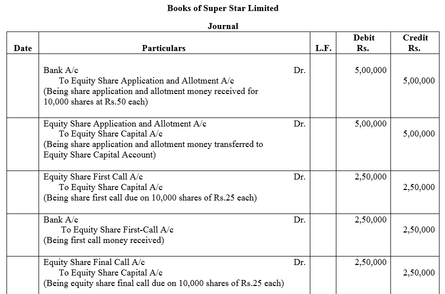 TS Grewal Accountancy Class 12 Solutions Chapter 8 Accounting for Share Capital image - 110