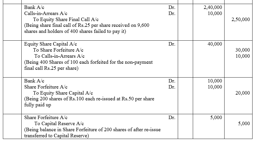 TS Grewal Accountancy Class 12 Solutions Chapter 8 Accounting for Share Capital image - 111