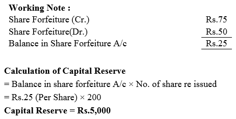 TS Grewal Accountancy Class 12 Solutions Chapter 8 Accounting for Share Capital image - 112