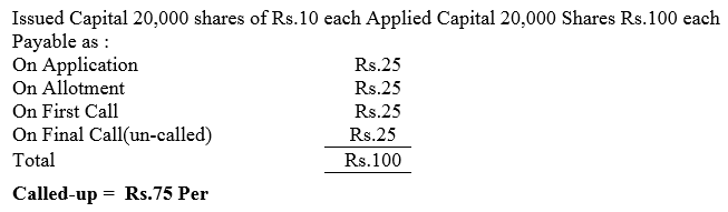 TS Grewal Accountancy Class 12 Solutions Chapter 8 Accounting for Share Capital image - 113