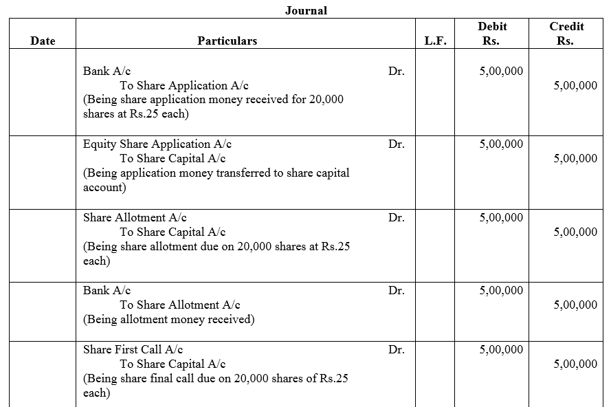 TS Grewal Accountancy Class 12 Solutions Chapter 8 Accounting for Share Capital image - 114