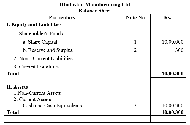 TS Grewal Accountancy Class 12 Solutions Chapter 8 Accounting for Share Capital image - 118