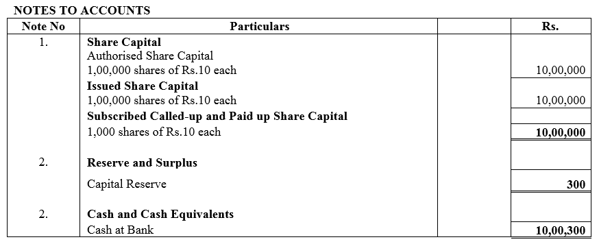 TS Grewal Accountancy Class 12 Solutions Chapter 8 Accounting for Share Capital image - 119