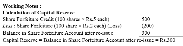 TS Grewal Accountancy Class 12 Solutions Chapter 8 Accounting for Share Capital image - 120