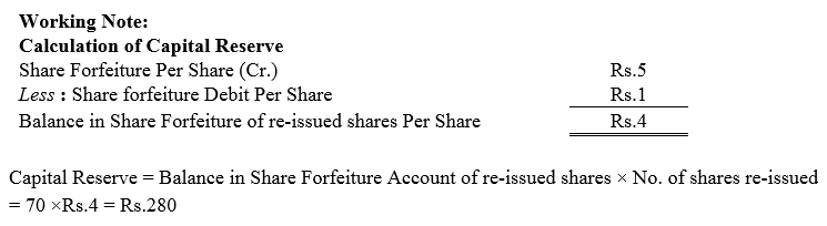 TS Grewal Accountancy Class 12 Solutions Chapter 8 Accounting for Share Capital image - 122