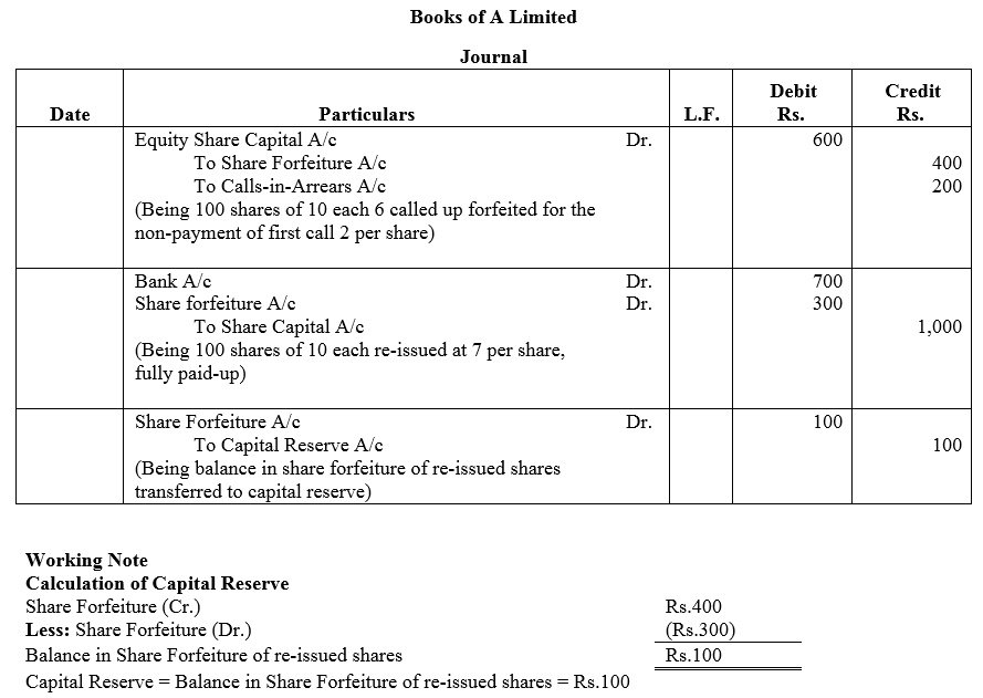 TS Grewal Accountancy Class 12 Solutions Chapter 8 Accounting for Share Capital image - 124