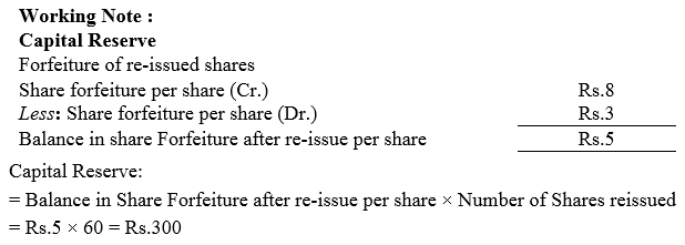 TS Grewal Accountancy Class 12 Solutions Chapter 8 Accounting for Share Capital image - 127