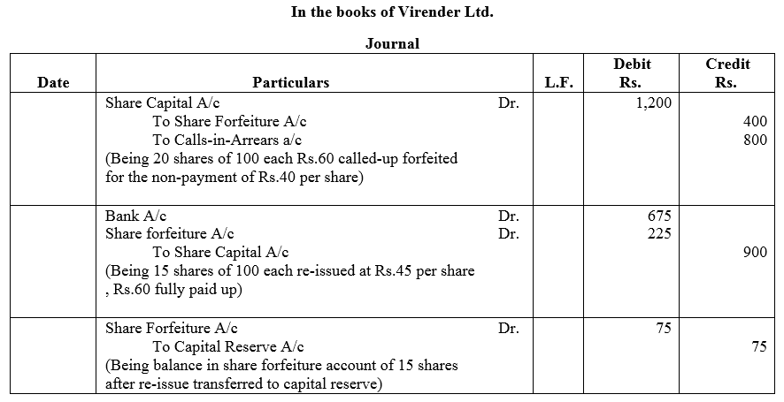 TS Grewal Accountancy Class 12 Solutions Chapter 8 Accounting for Share Capital image - 128