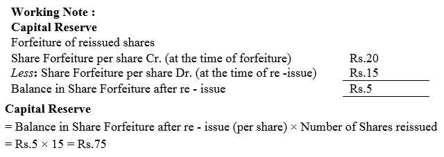 TS Grewal Accountancy Class 12 Solutions Chapter 8 Accounting for Share Capital image - 129