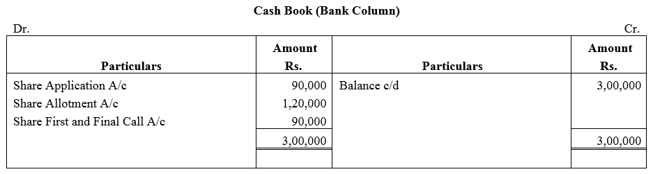 TS Grewal Accountancy Class 12 Solutions Chapter 8 Accounting for Share Capital image - 13