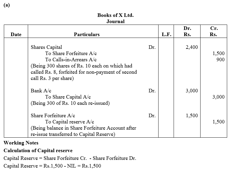 TS Grewal Accountancy Class 12 Solutions Chapter 8 Accounting for Share Capital image - 130