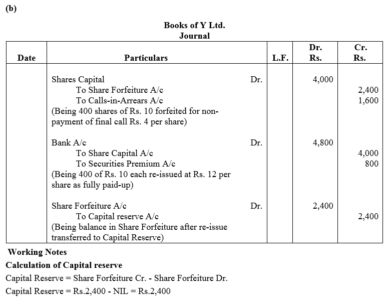 TS Grewal Accountancy Class 12 Solutions Chapter 8 Accounting for Share Capital image - 131