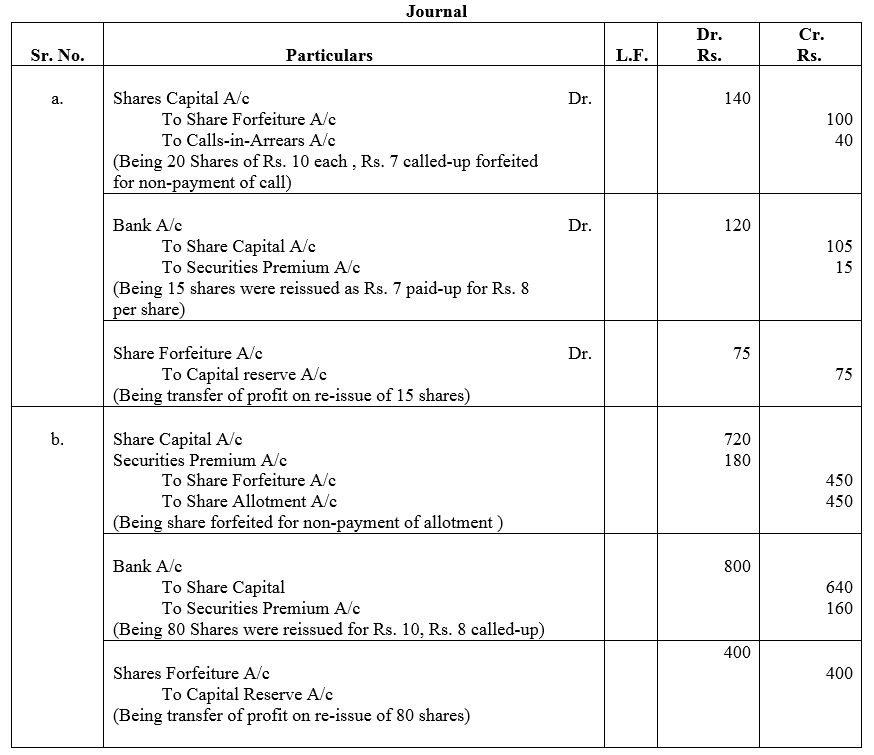 TS Grewal Accountancy Class 12 Solutions Chapter 8 Accounting for Share Capital image - 133