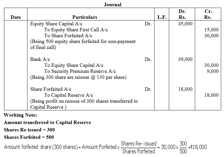 TS Grewal Accountancy Class 12 Solutions Chapter 8 Accounting for Share Capital image - 135