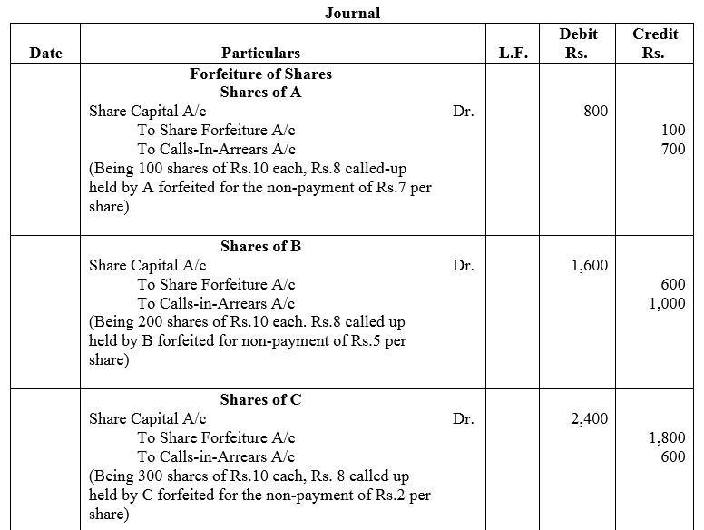 TS Grewal Accountancy Class 12 Solutions Chapter 8 Accounting for Share Capital image - 137