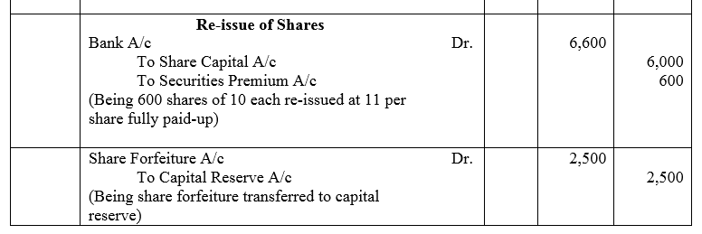 TS Grewal Accountancy Class 12 Solutions Chapter 8 Accounting for Share Capital image - 138