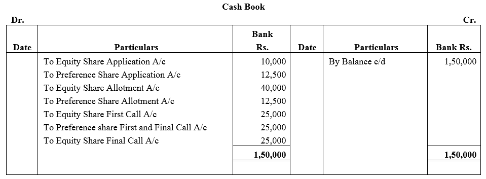 TS Grewal Accountancy Class 12 Solutions Chapter 8 Accounting for Share Capital image - 14