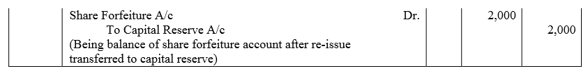 TS Grewal Accountancy Class 12 Solutions Chapter 8 Accounting for Share Capital image - 143