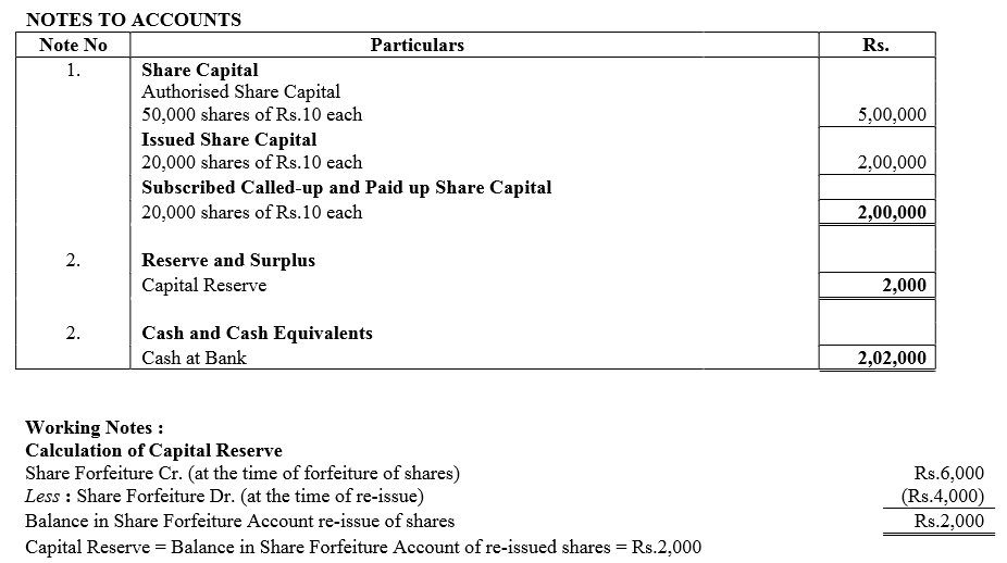 TS Grewal Accountancy Class 12 Solutions Chapter 8 Accounting for Share Capital image - 145