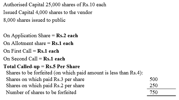 TS Grewal Accountancy Class 12 Solutions Chapter 8 Accounting for Share Capital image - 147