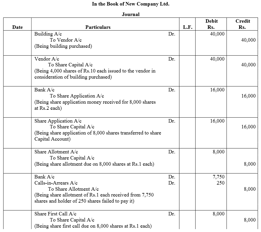 TS Grewal Accountancy Class 12 Solutions Chapter 8 Accounting for Share Capital image - 148