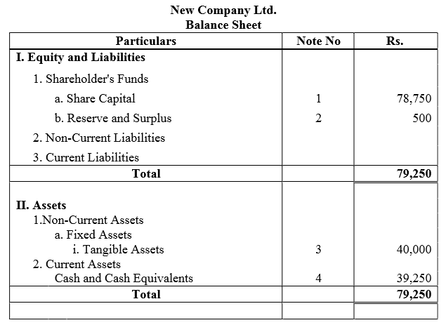 TS Grewal Accountancy Class 12 Solutions Chapter 8 Accounting for Share Capital image - 150