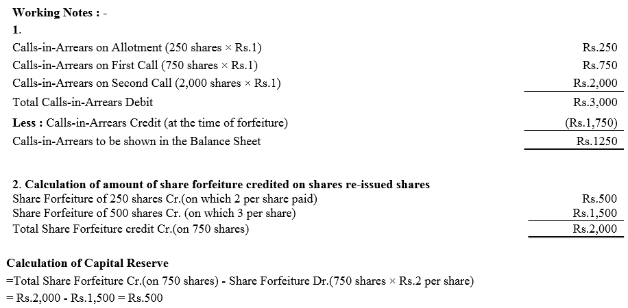 TS Grewal Accountancy Class 12 Solutions Chapter 8 Accounting for Share Capital image - 151