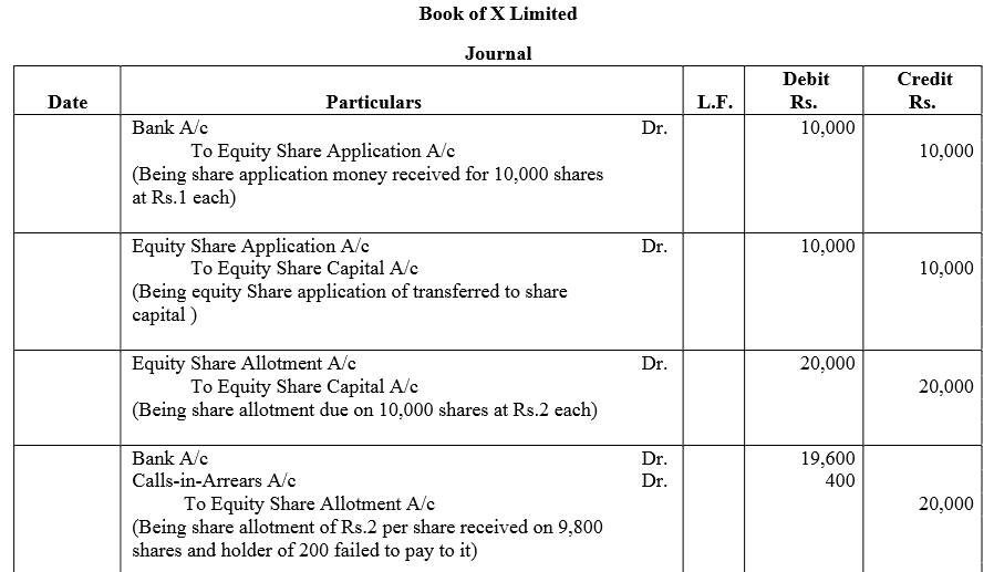 TS Grewal Accountancy Class 12 Solutions Chapter 8 Accounting for Share Capital image - 154