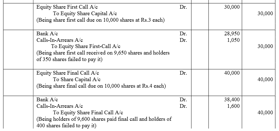 TS Grewal Accountancy Class 12 Solutions Chapter 8 Accounting for Share Capital image - 155