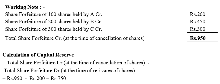 TS Grewal Accountancy Class 12 Solutions Chapter 8 Accounting for Share Capital image - 157