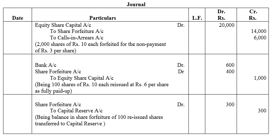 TS Grewal Accountancy Class 12 Solutions Chapter 8 Accounting for Share Capital image - 159