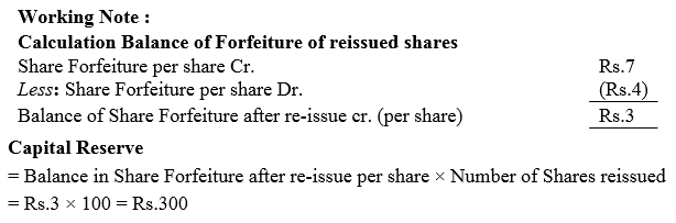 TS Grewal Accountancy Class 12 Solutions Chapter 8 Accounting for Share Capital image - 160