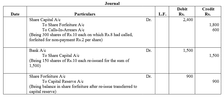 TS Grewal Accountancy Class 12 Solutions Chapter 8 Accounting for Share Capital image - 163