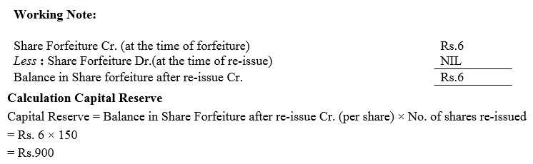 TS Grewal Accountancy Class 12 Solutions Chapter 8 Accounting for Share Capital image - 164