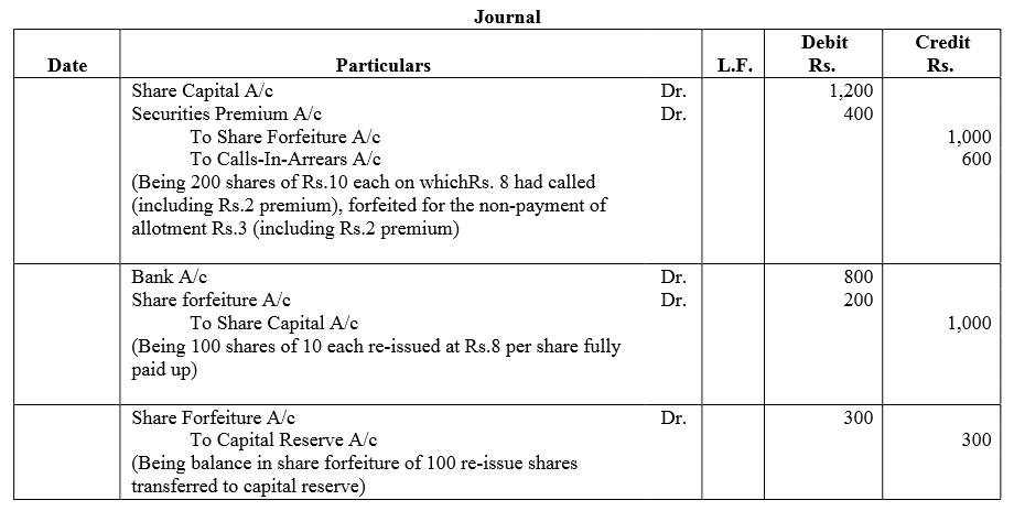 TS Grewal Accountancy Class 12 Solutions Chapter 8 Accounting for Share Capital image - 166