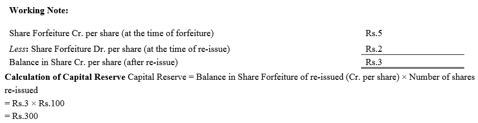 TS Grewal Accountancy Class 12 Solutions Chapter 8 Accounting for Share Capital image - 167