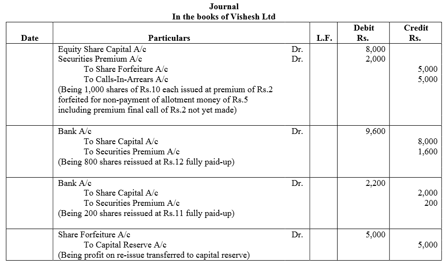 TS Grewal Accountancy Class 12 Solutions Chapter 8 Accounting for Share Capital image - 168