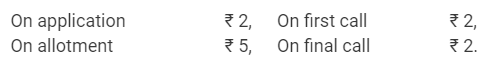 TS Grewal Accountancy Class 12 Solutions Chapter 8 Accounting for Share Capital image - 170