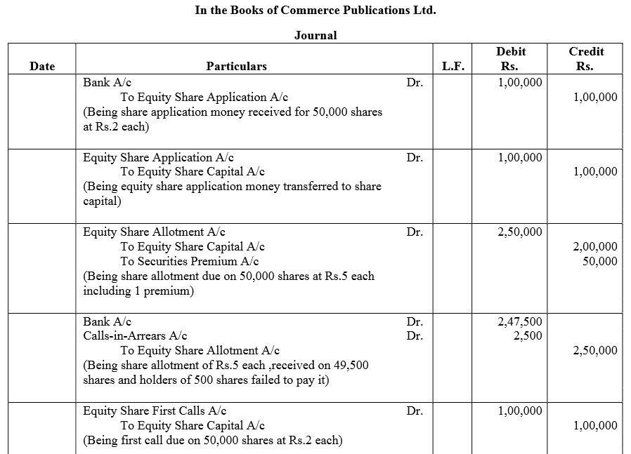 TS Grewal Accountancy Class 12 Solutions Chapter 8 Accounting for Share Capital image - 172