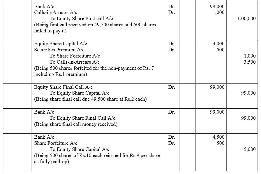 TS Grewal Accountancy Class 12 Solutions Chapter 8 Accounting for Share Capital image - 173
